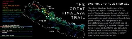 The Great Himalaya Trail